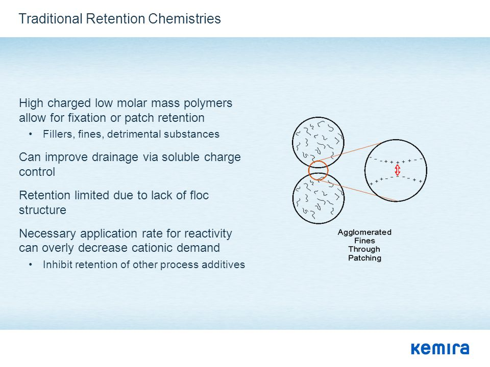 Traditional Retention Chemistries