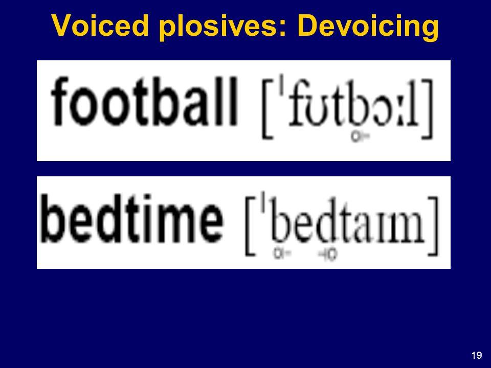Voiced plosives: Devoicing