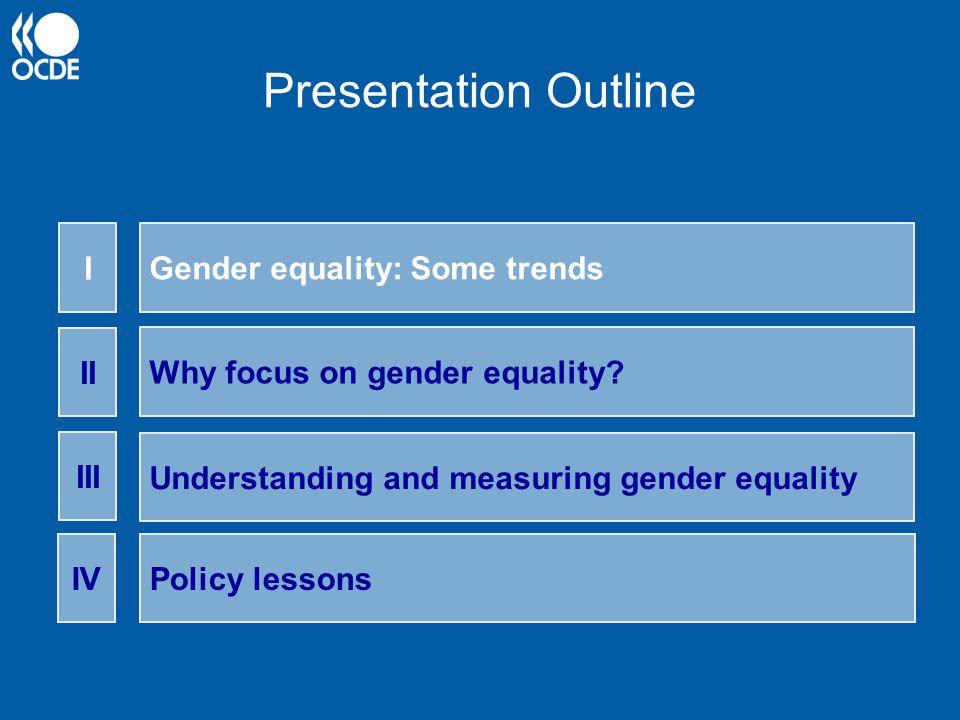 Presentation Outline I Gender equality: Some trends II