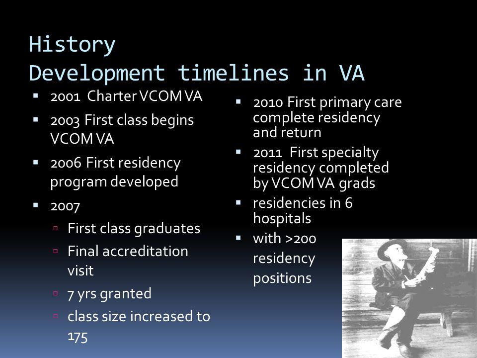 History Development timelines in VA
