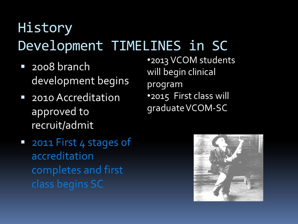 History Development TIMELINES in SC
