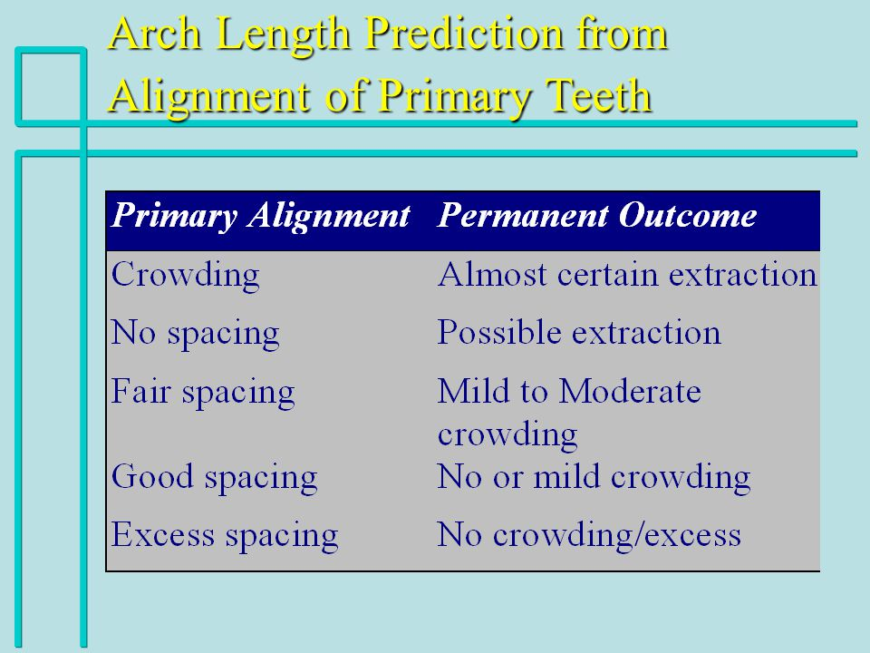 Arch Length Prediction from Alignment of Primary Teeth
