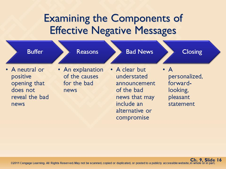 Examining the Components of Effective Negative Messages