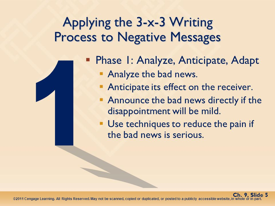 Applying the 3-x-3 Writing Process to Negative Messages
