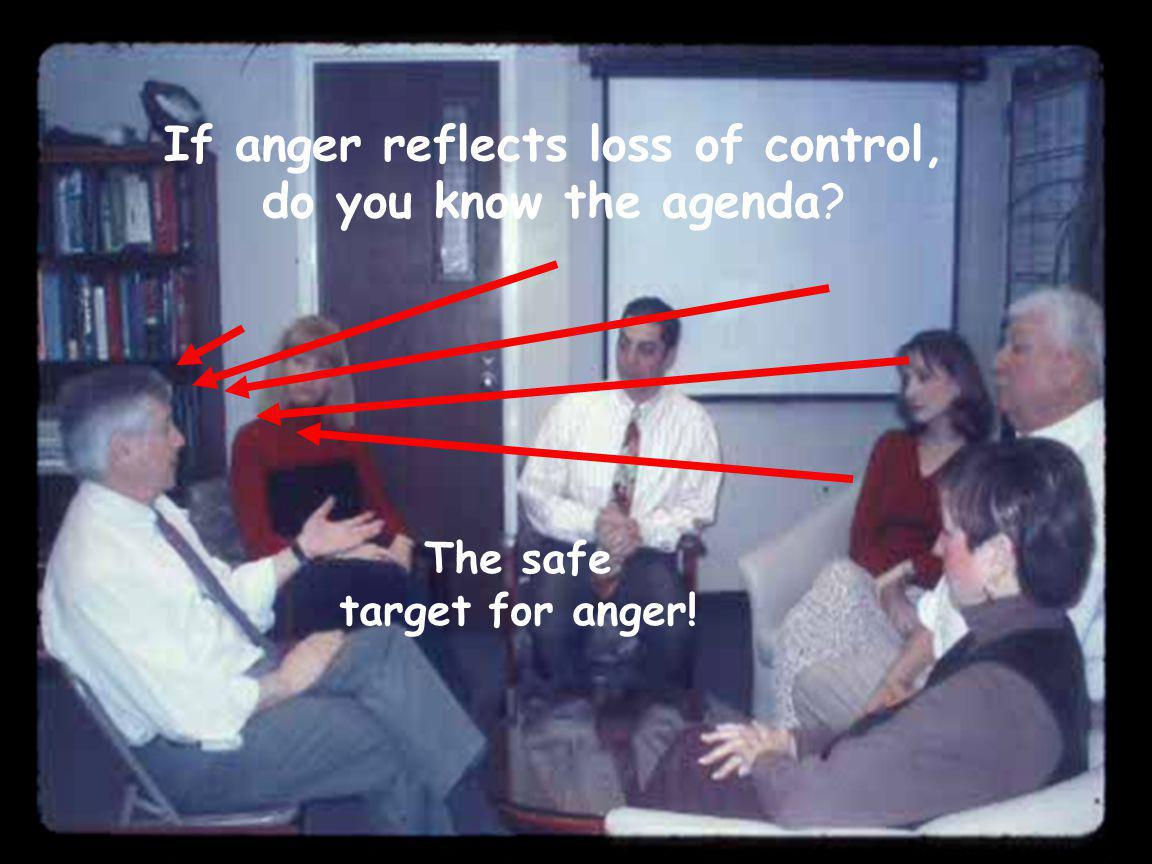 If anger reflects loss of control,
