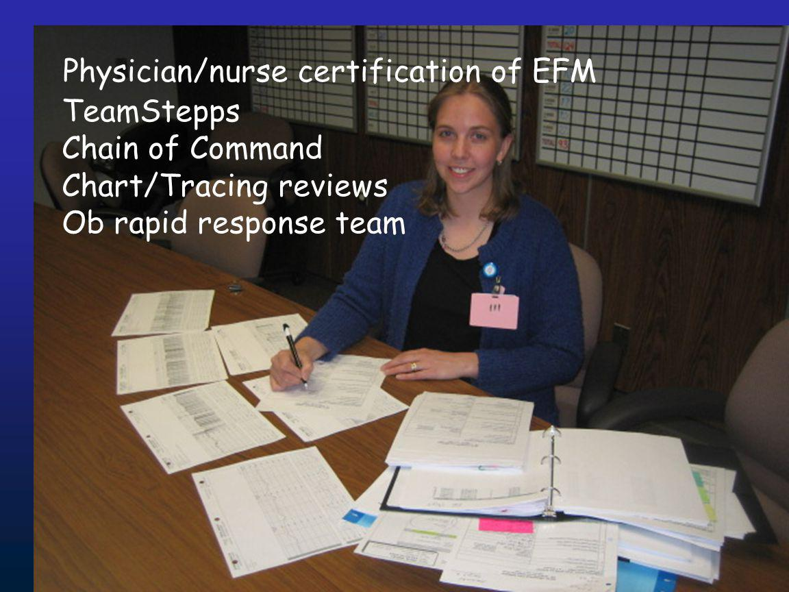 Physician/nurse certification of EFM TeamStepps Chain of Command
