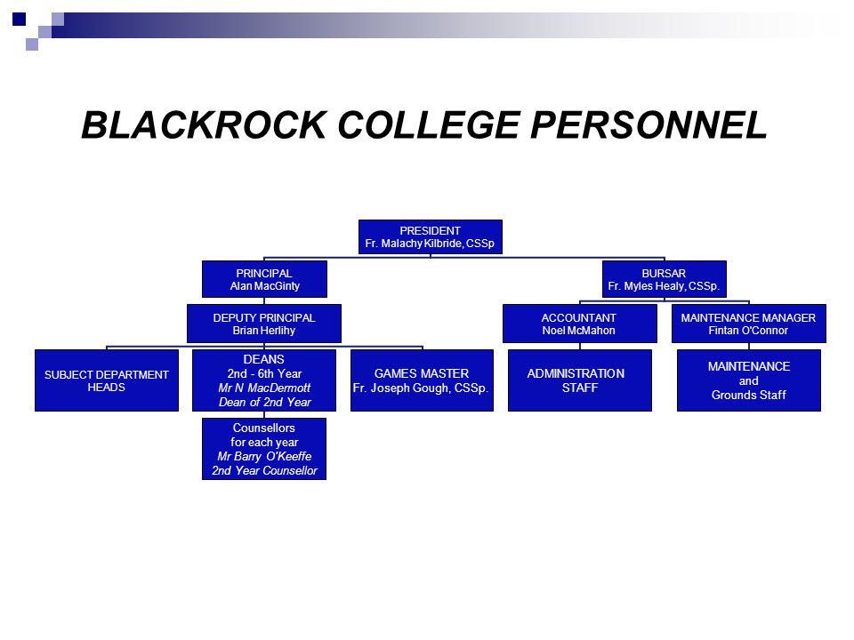 BLACKROCK COLLEGE PERSONNEL