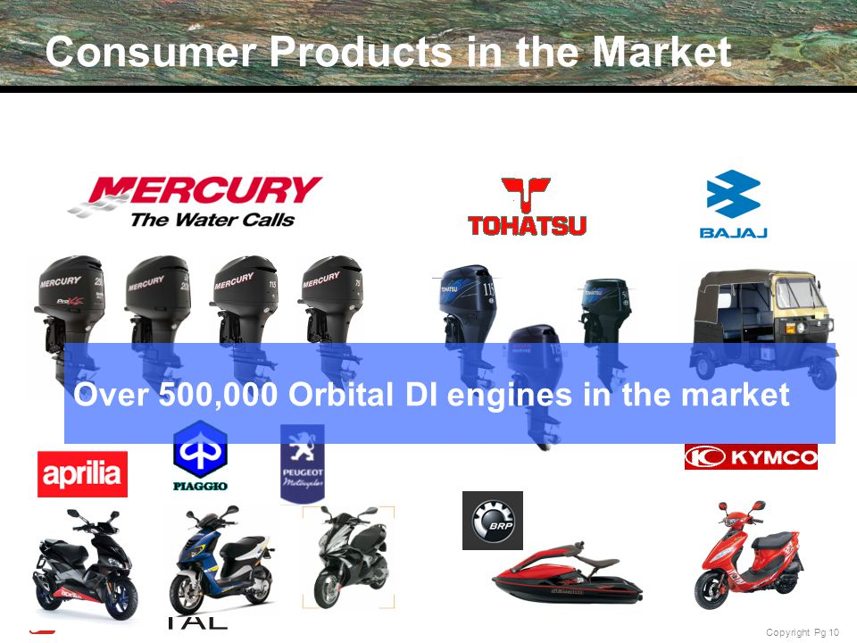 Consumer Products in the Market