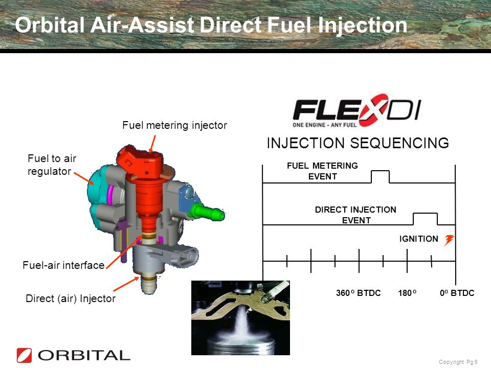 Orbital Air-Assist Direct Fuel Injection