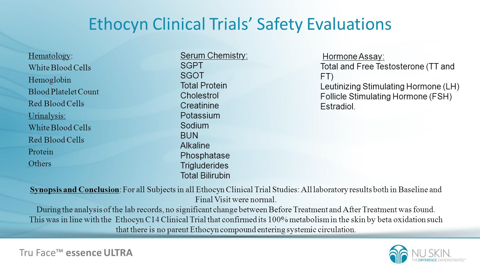 Ethocyn Clinical Trials' Safety Evaluations