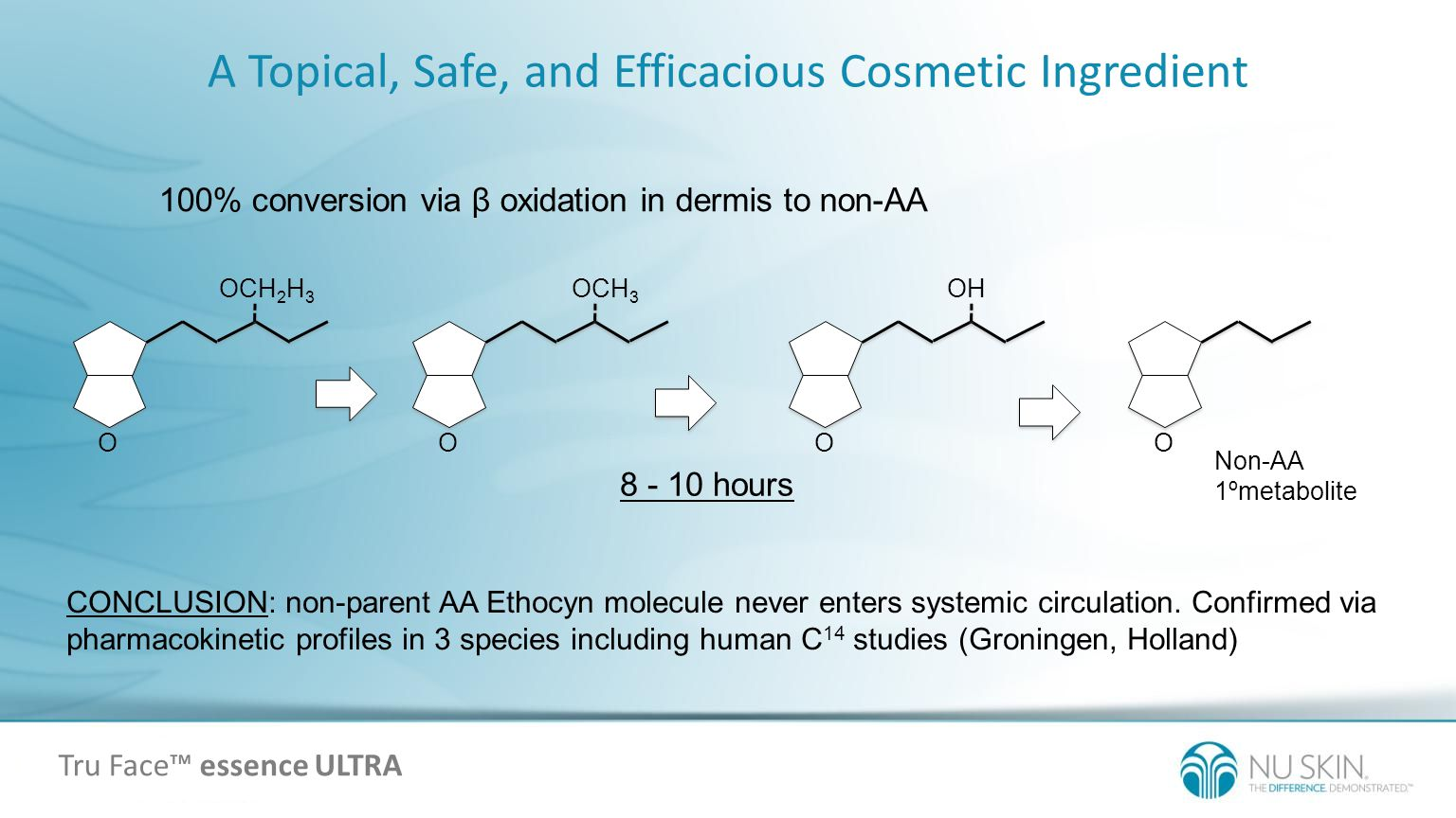 A Topical, Safe, and Efficacious Cosmetic Ingredient