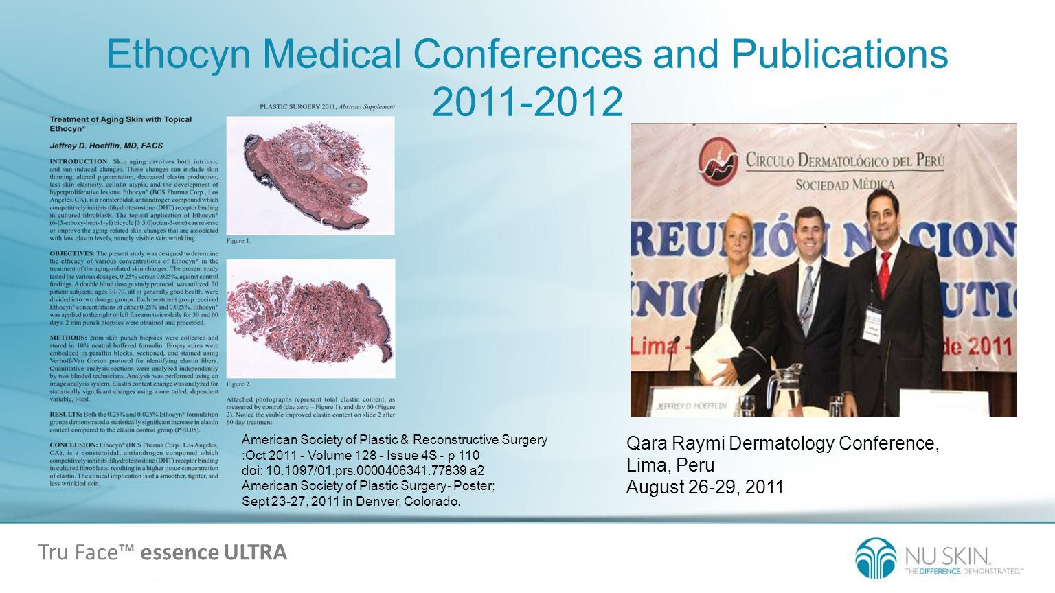 Ethocyn Medical Conferences and Publications 2011-2012