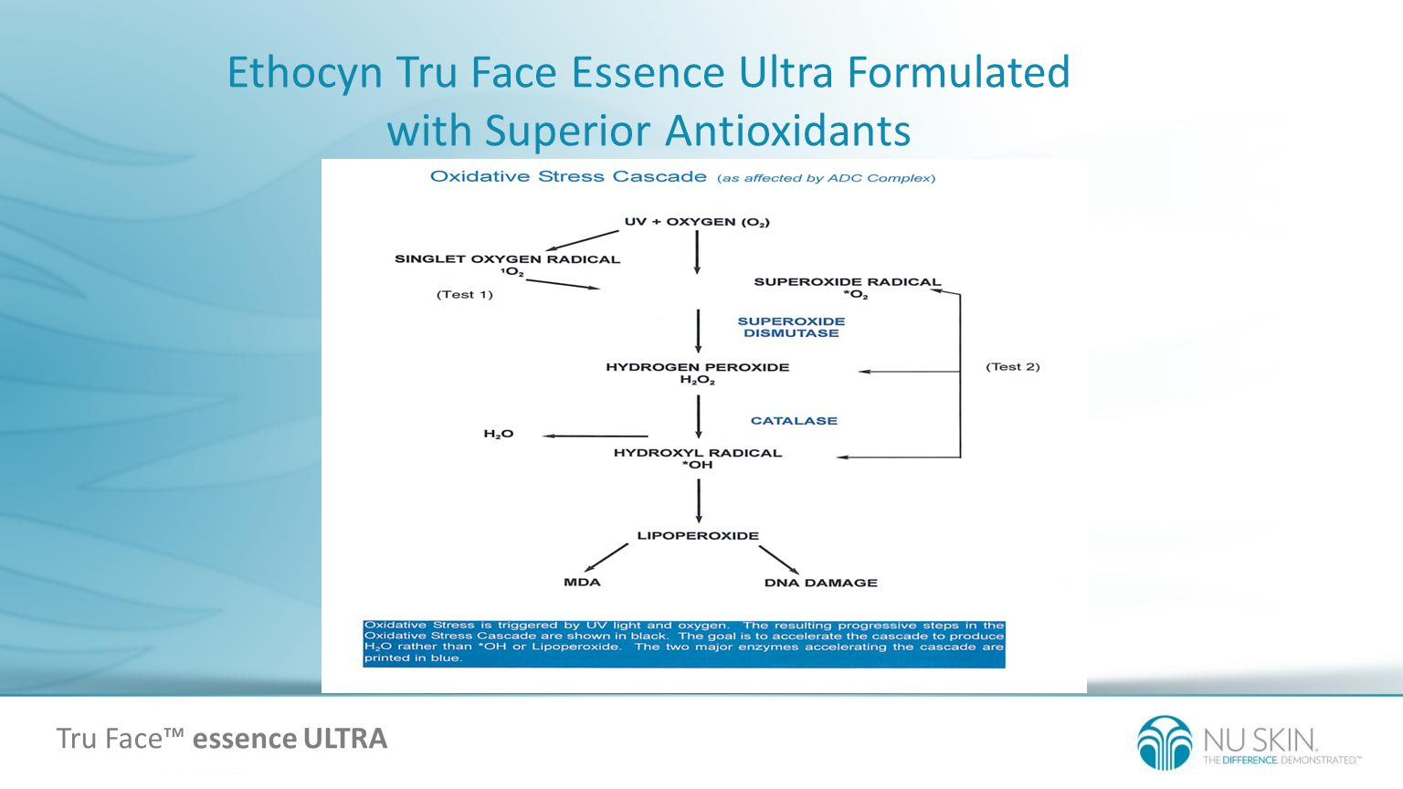 Ethocyn Tru Face Essence Ultra Formulated with Superior Antioxidants