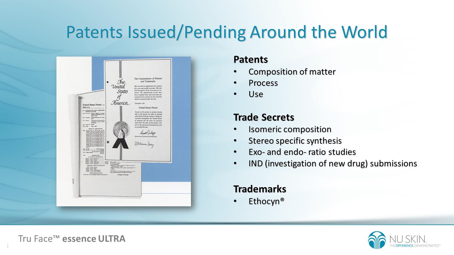 Patents Issued/Pending Around the World