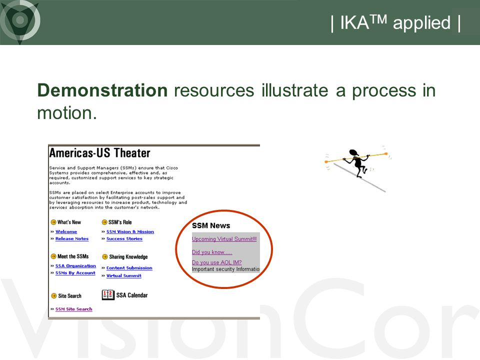 Demonstration resources illustrate a process in motion.