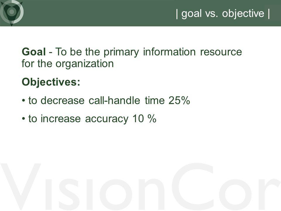 VisionCor | goal vs. objective |