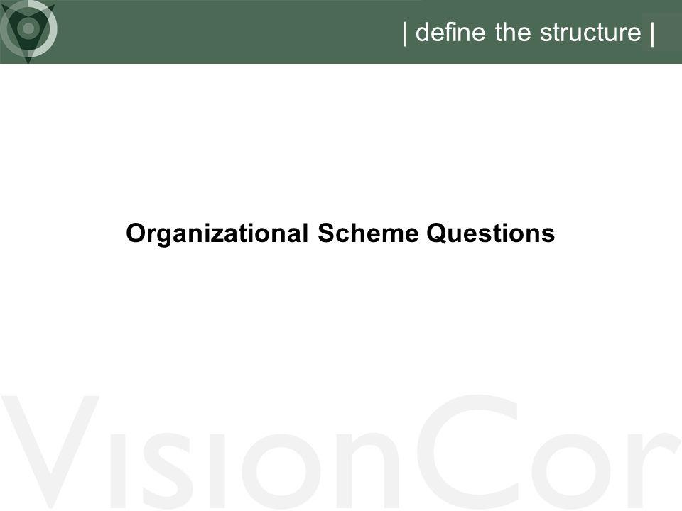 Organizational Scheme Questions