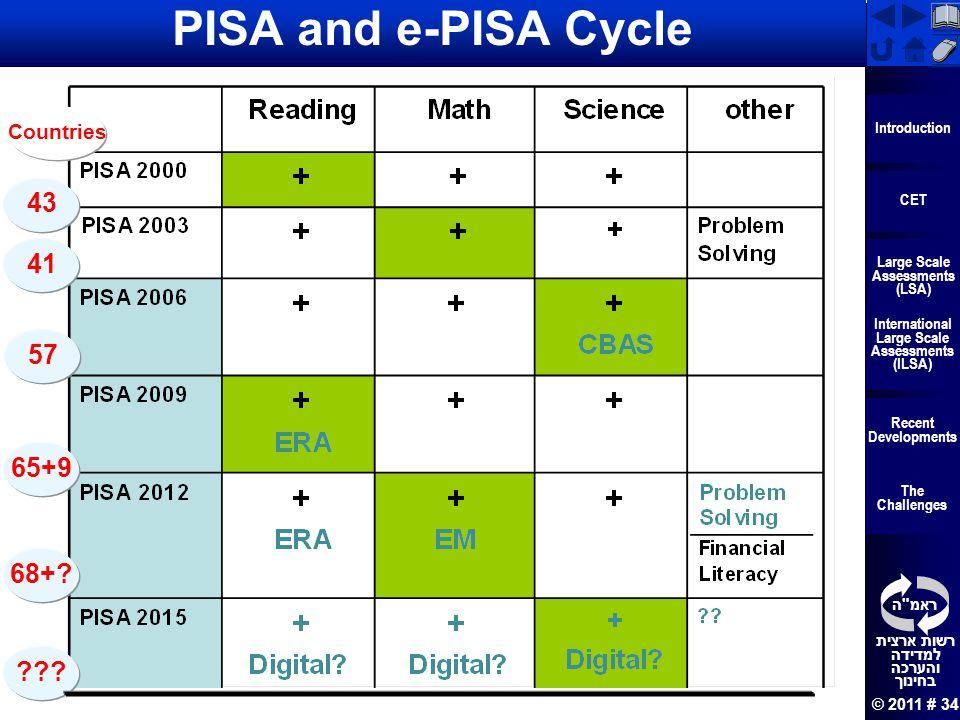 PISA and e-PISA Cycle 43 41 57 65+9 68+ Countries 34