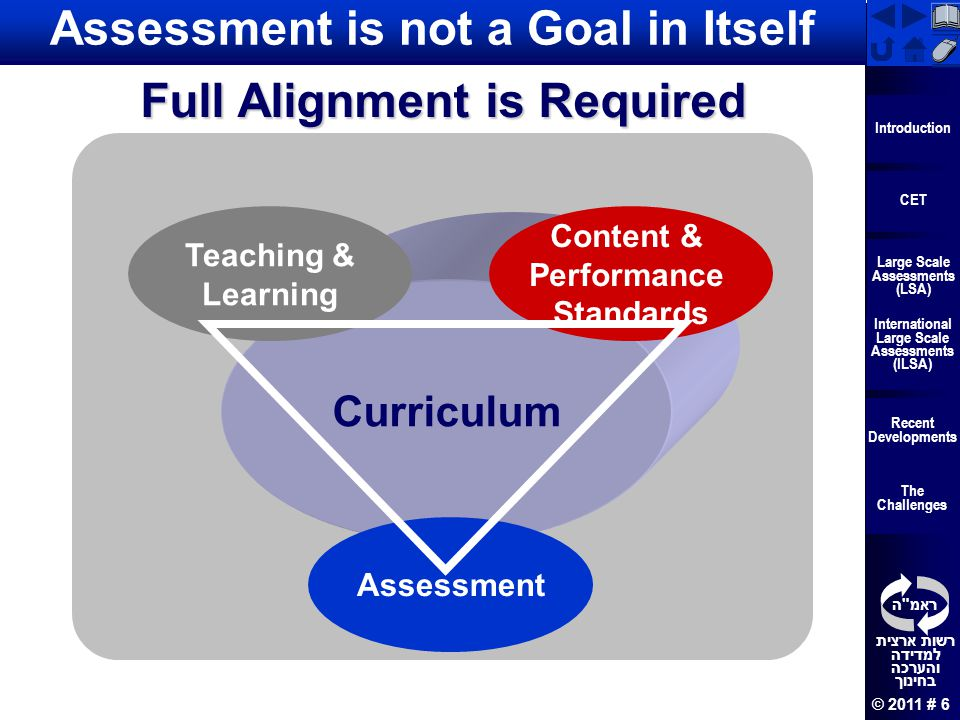 Assessment is not a Goal in Itself
