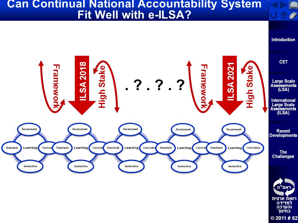Can Continual National Accountability System Fit Well with e-ILSA