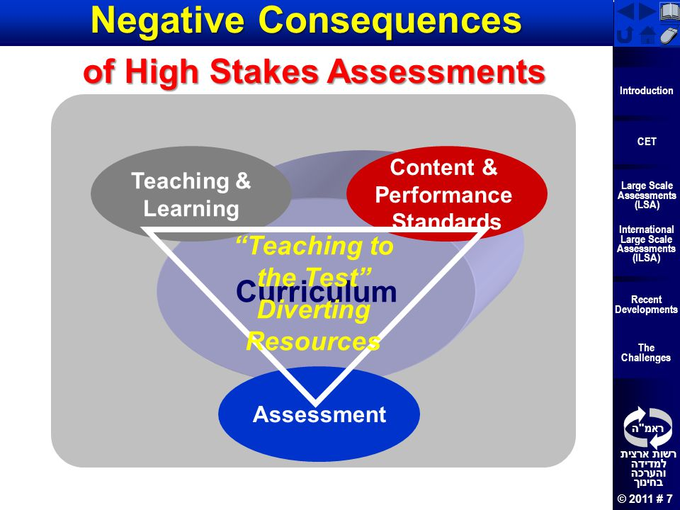 Negative Consequences