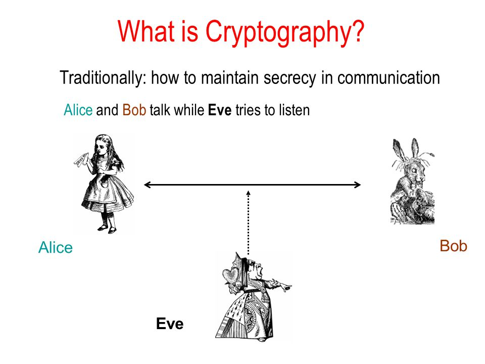 What is Cryptography Traditionally: how to maintain secrecy in communication. Alice and Bob talk while Eve tries to listen.