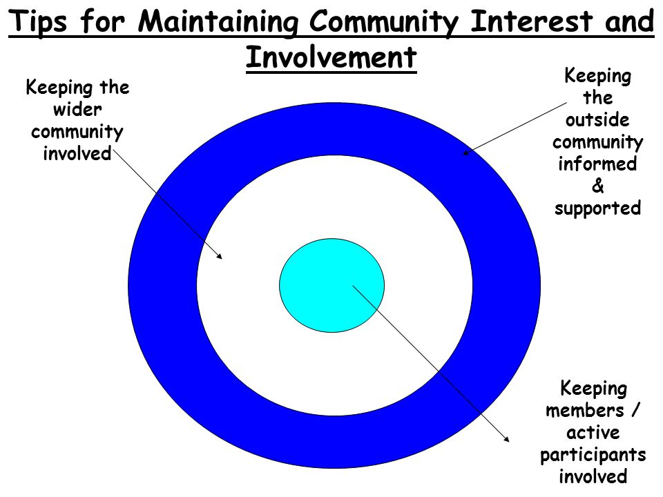 Tips for Maintaining Community Interest and Involvement