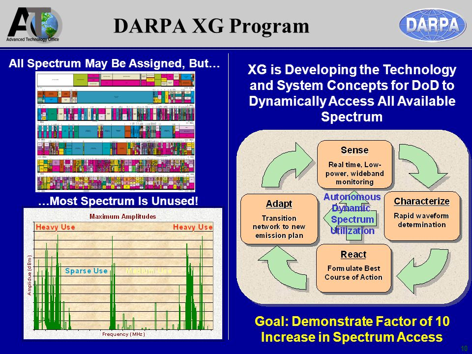 DARPA XG Program All Spectrum May Be Assigned, But…
