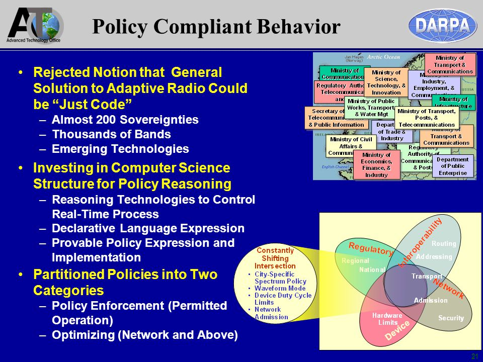 Policy Compliant Behavior