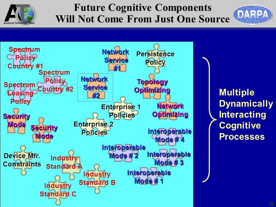 Future Cognitive Components Will Not Come From Just One Source