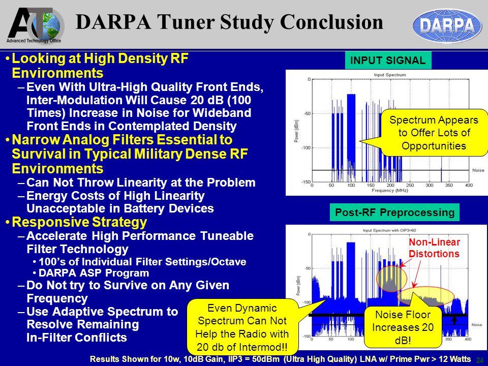 DARPA Tuner Study Conclusion