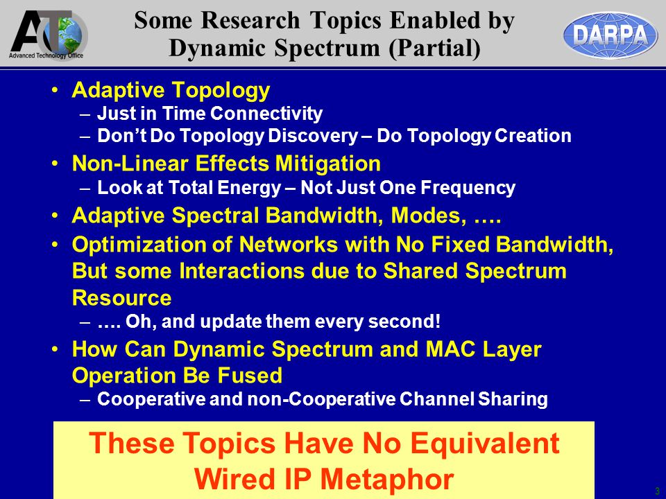Some Research Topics Enabled by Dynamic Spectrum (Partial)
