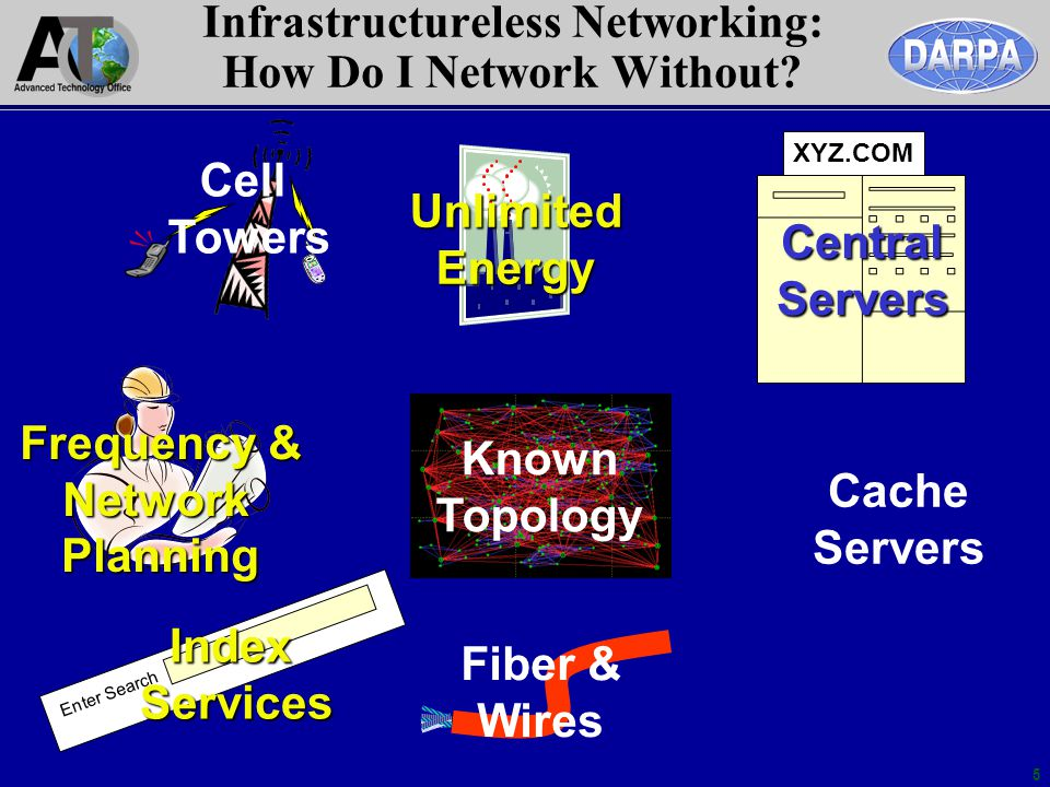 Infrastructureless Networking: How Do I Network Without