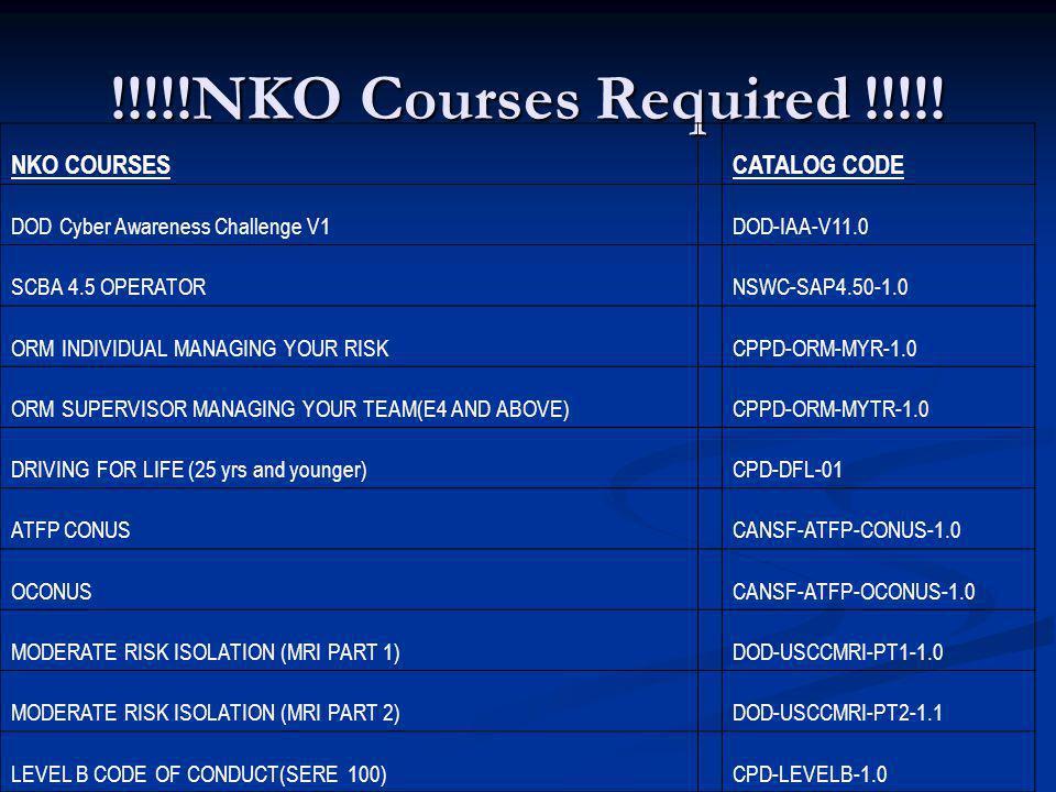 !!!!!NKO Courses Required !!!!! NKO COURSES CATALOG CODE