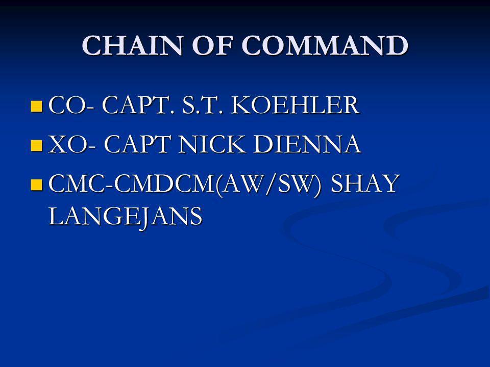 CHAIN OF COMMAND CO- CAPT. S.T. KOEHLER XO- CAPT NICK DIENNA