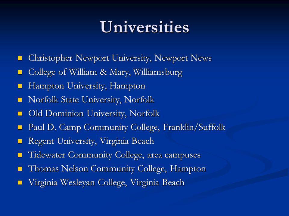 Universities Christopher Newport University, Newport News