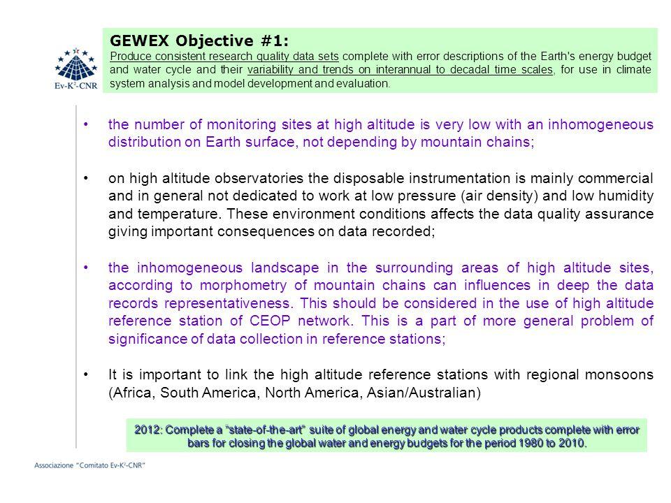 GEWEX Objective #1: