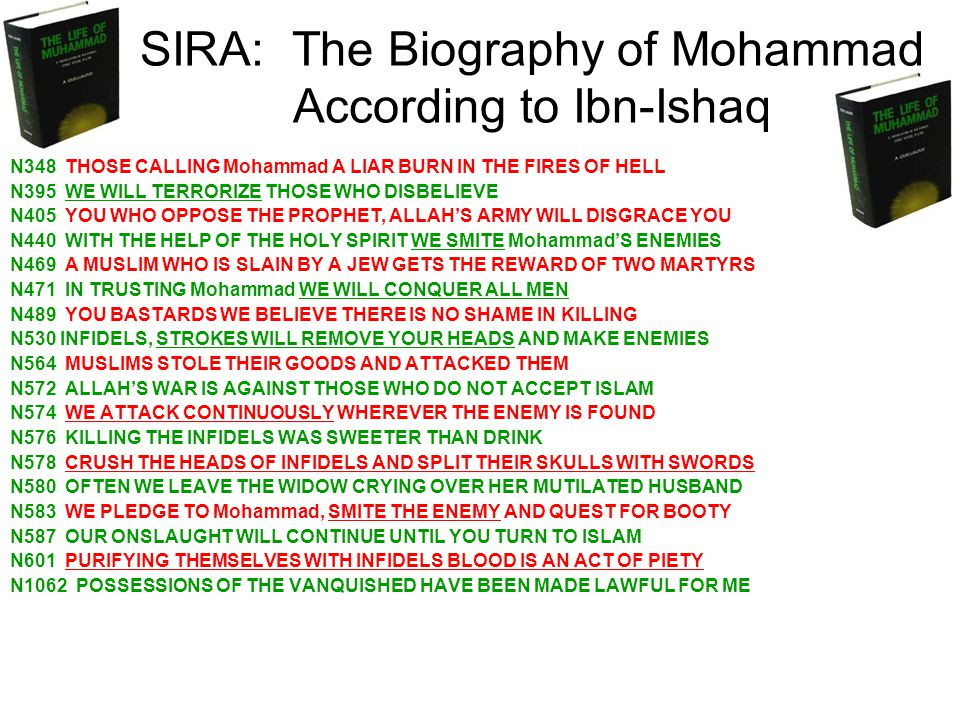 SIRA: The Biography of Mohammad According to Ibn-Ishaq