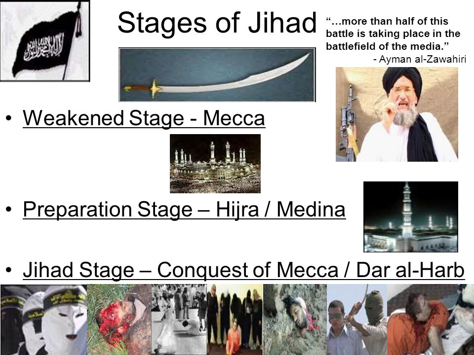 Stages of Jihad Weakened Stage - Mecca