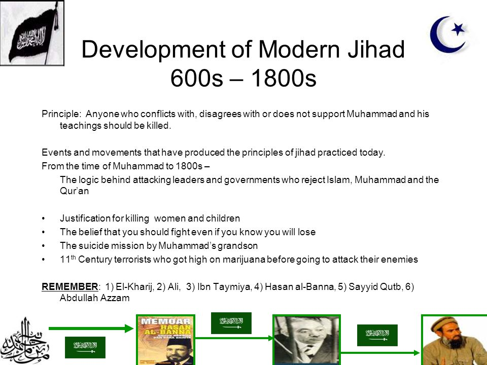 Development of Modern Jihad 600s – 1800s