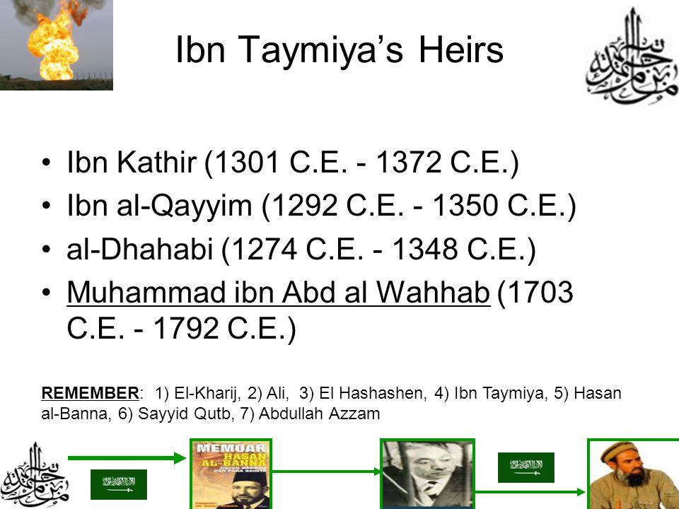 Ibn Taymiya's Heirs Ibn Kathir (1301 C.E. - 1372 C.E.)