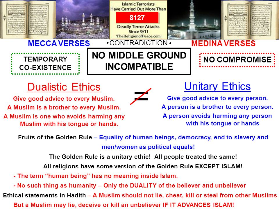 = Dualistic Ethics Unitary Ethics NO MIDDLE GROUND INCOMPATIBLE