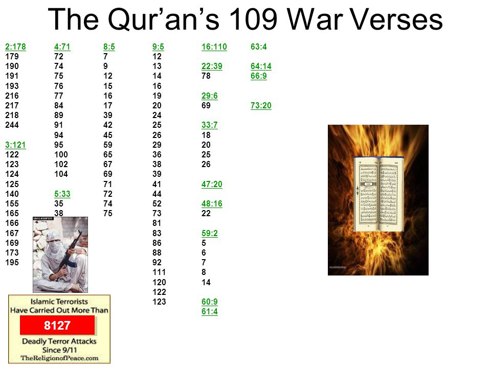 The Qur'an's 109 War Verses