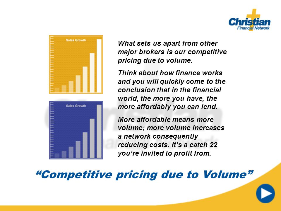 Competitive pricing due to Volume