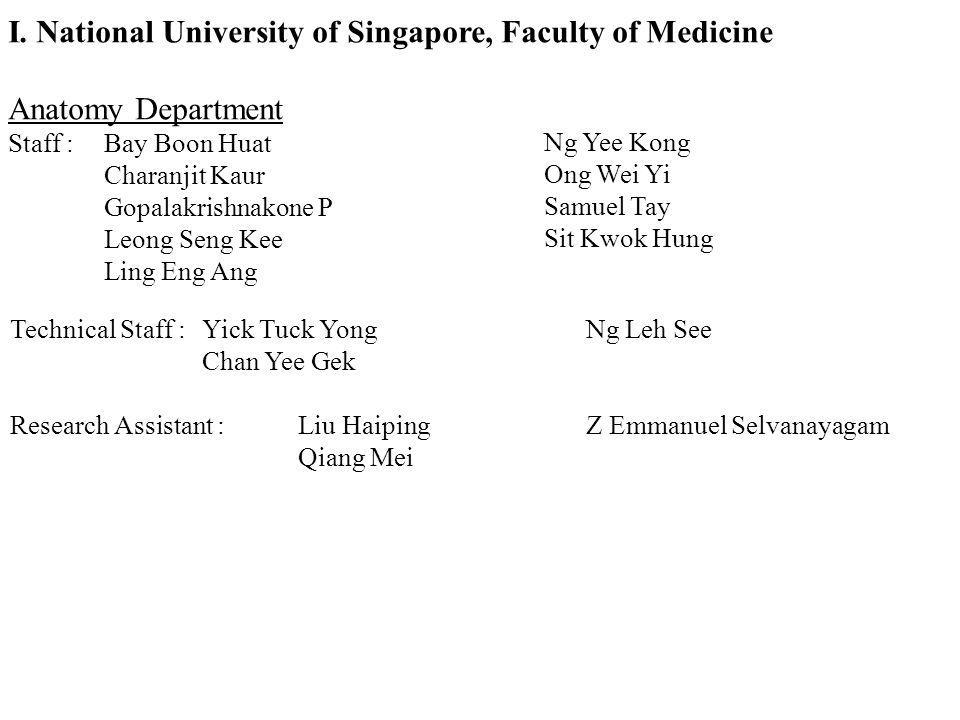 I. National University of Singapore, Faculty of Medicine