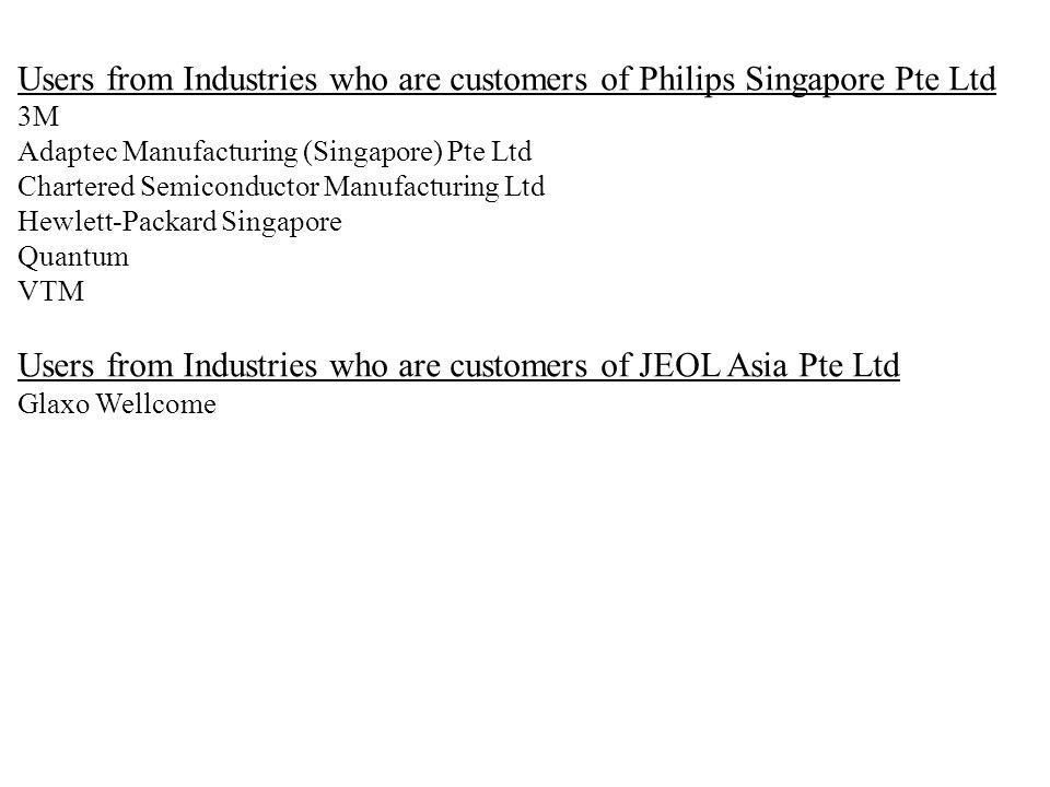 Users from Industries who are customers of Philips Singapore Pte Ltd
