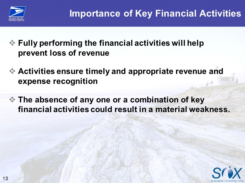 Importance of Key Financial Activities
