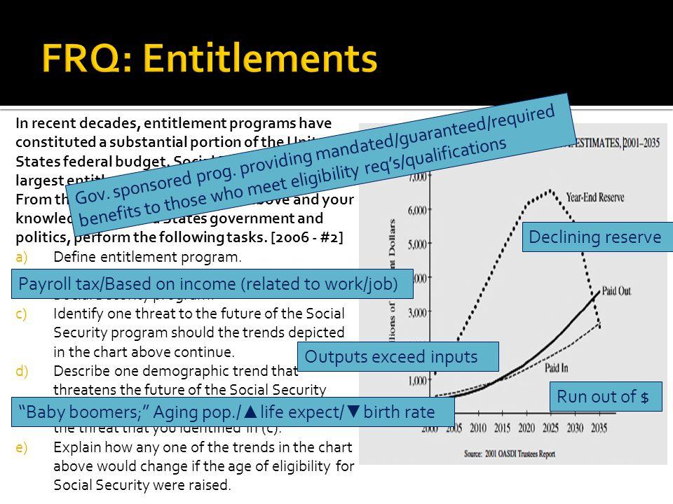 FRQ: Entitlements