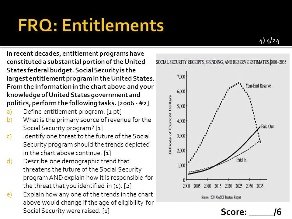 FRQ: Entitlements Score: _____/6 4) 4/24