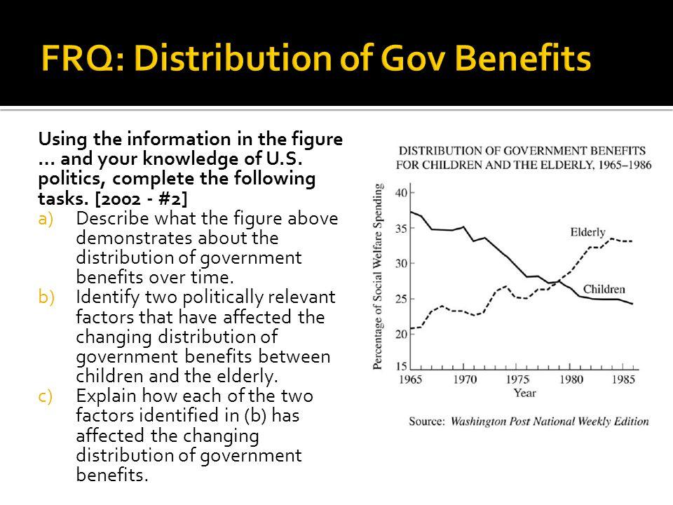 FRQ: Distribution of Gov Benefits